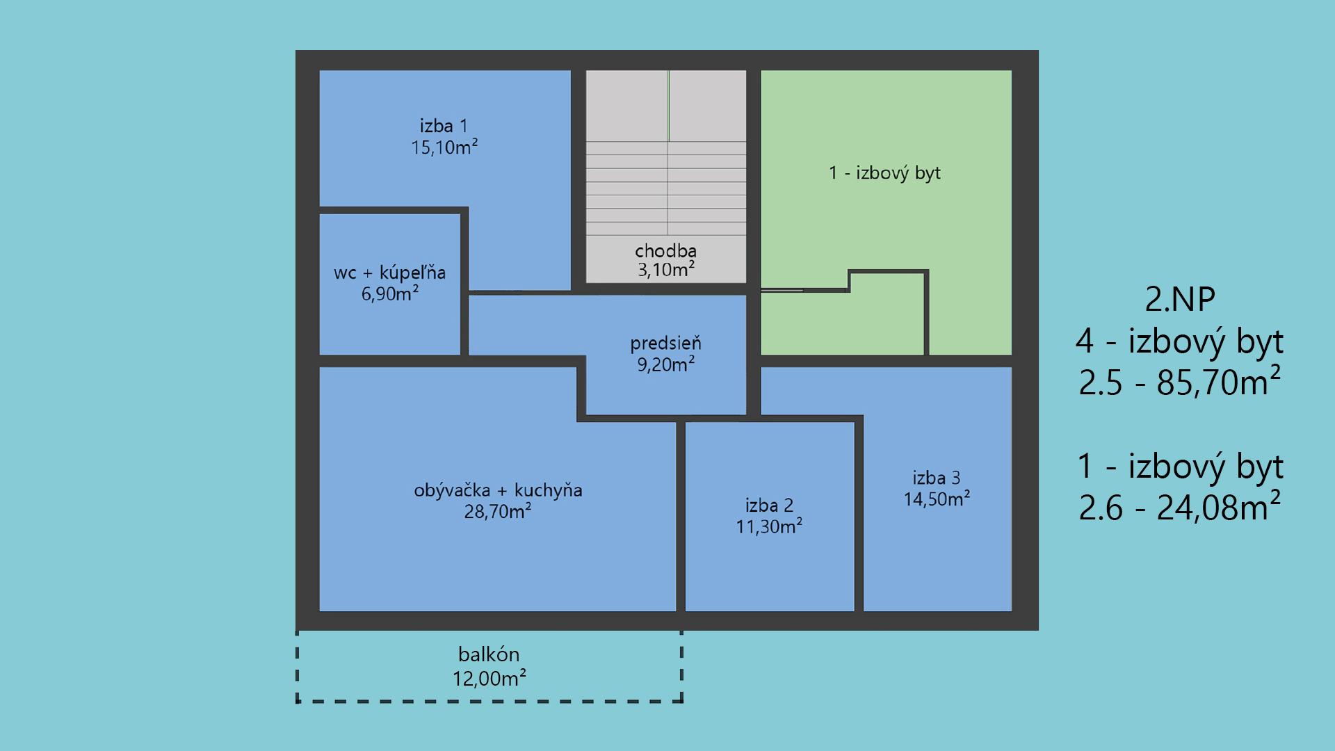 Nové byty na predaj!